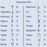 Древнеславянские руны